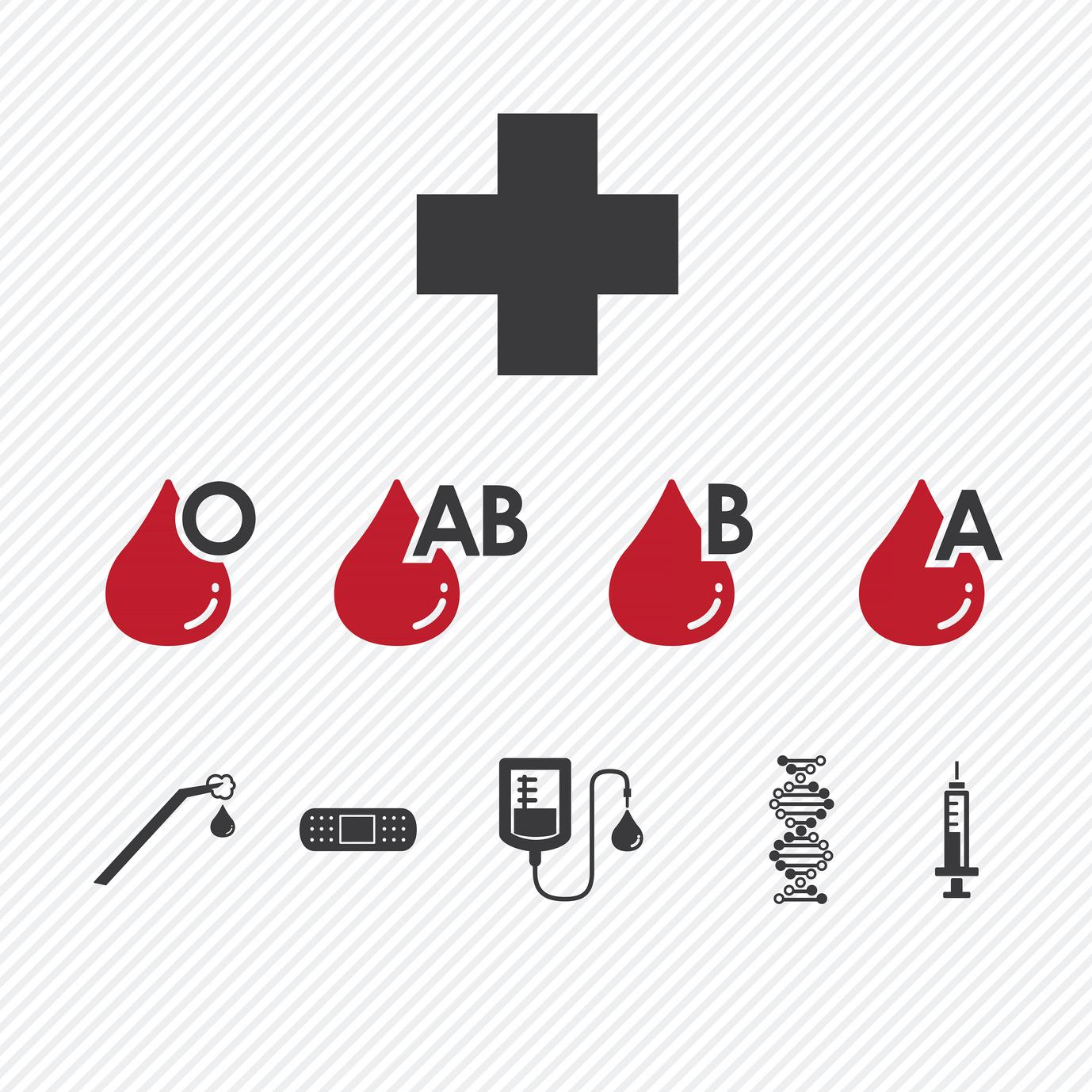 konflikt grupy krwi